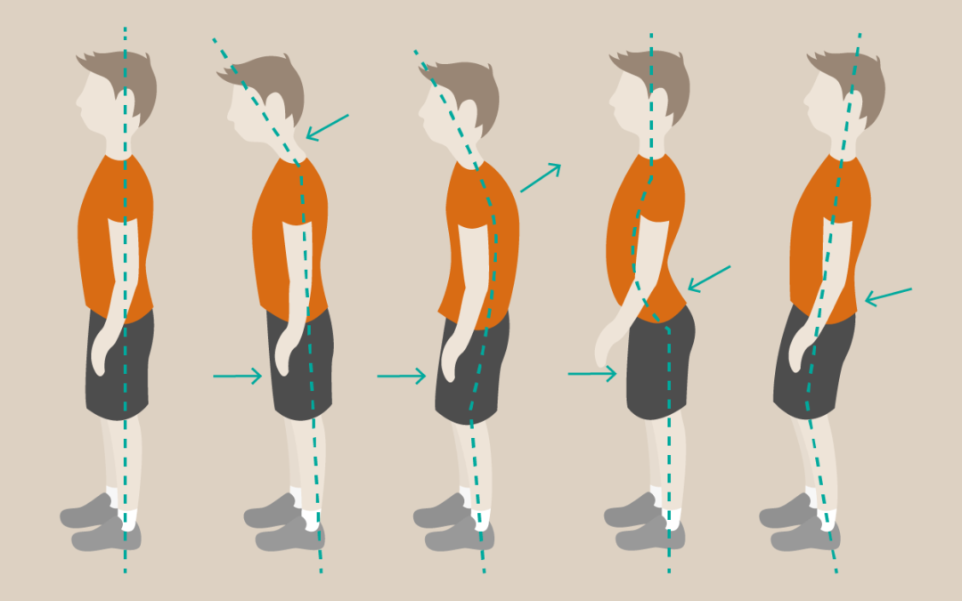 Sådan ændrer du din kropsholdning